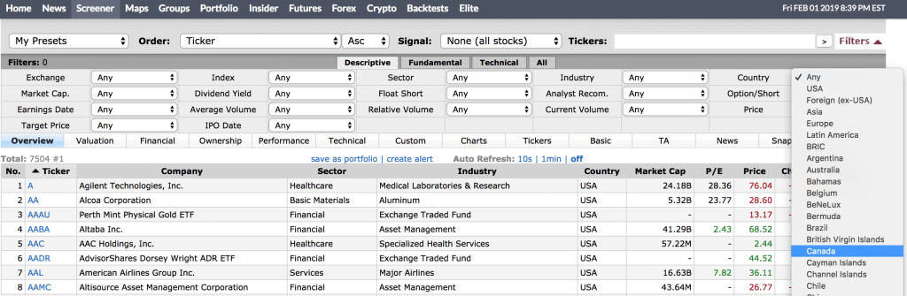 See How to Find the BEST Trend Following Stock Picks on FinViz