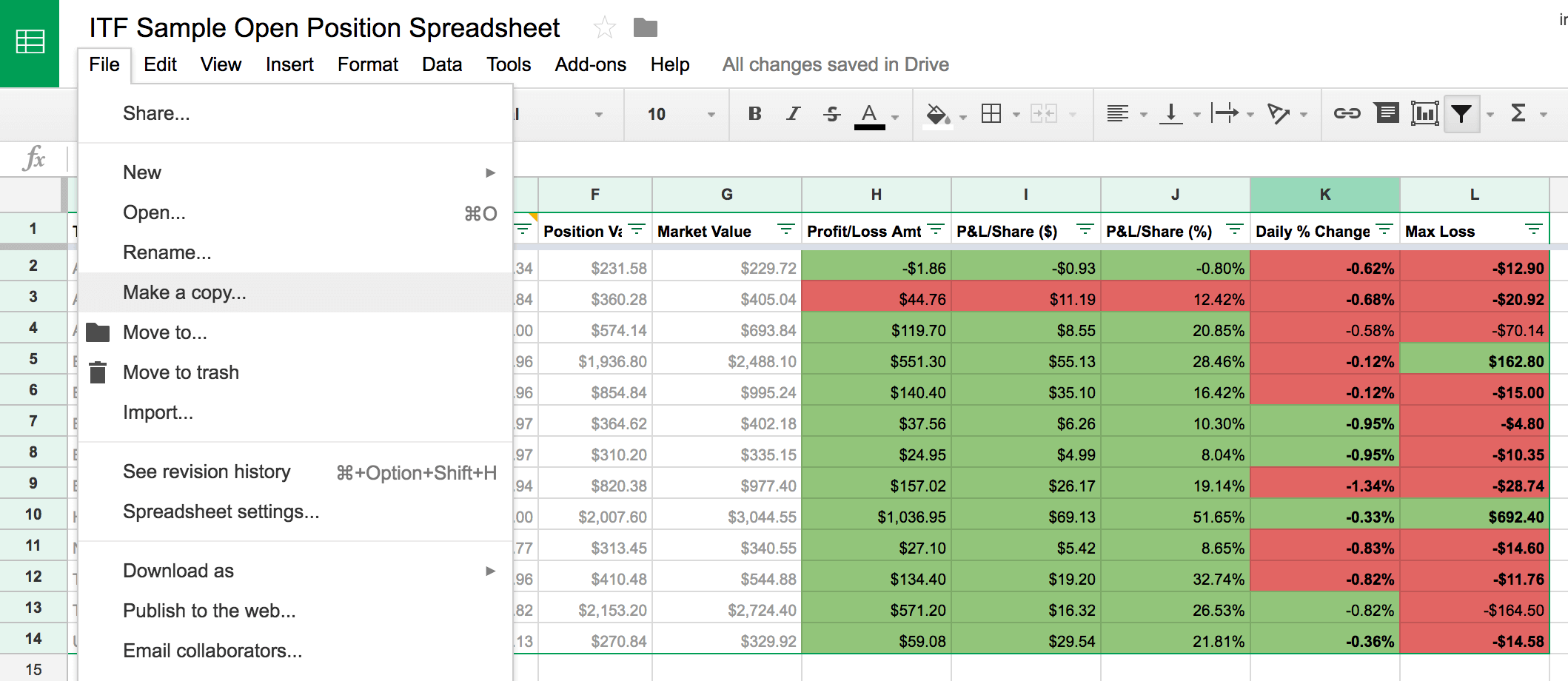 Learn how to track your stock trades with this free google spreadsheet google spreadsheet template for tracking position sizing biocorpaavc Gallery