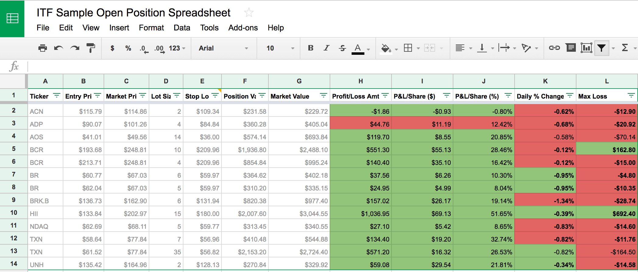 Learn how to track your stock trades with this free google spreadsheet google spreadsheet for tracking position sizing biocorpaavc Gallery